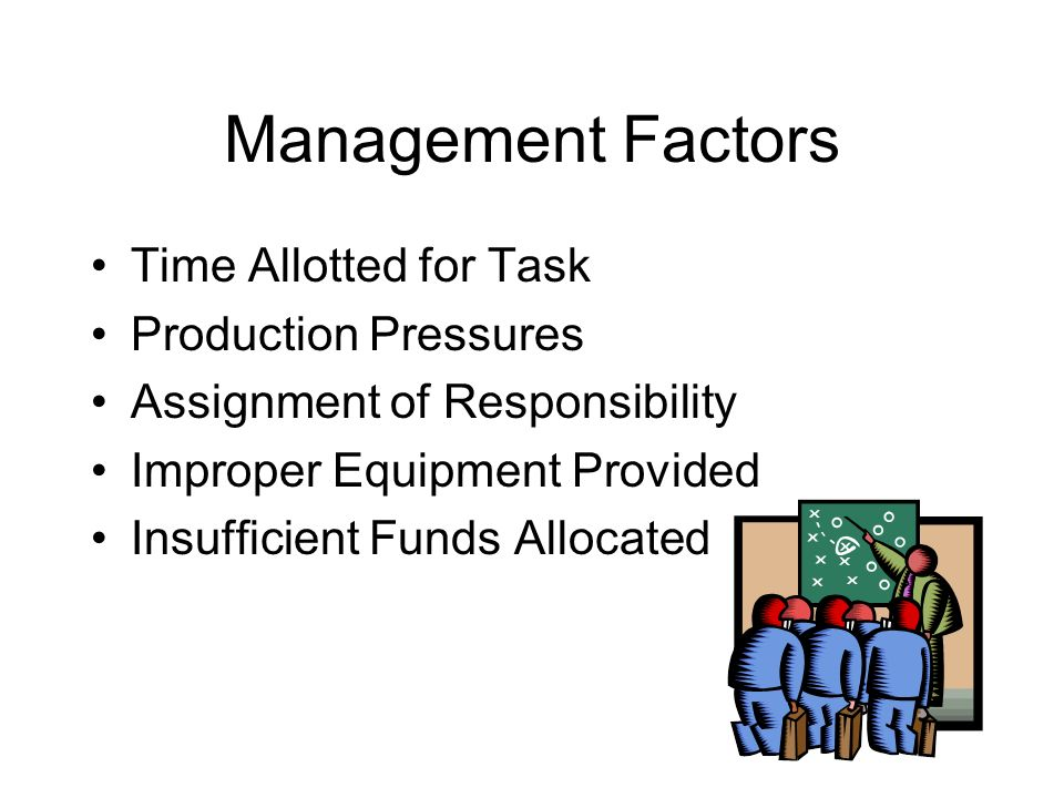 Management Factors Time Allotted for Task Production Pressures