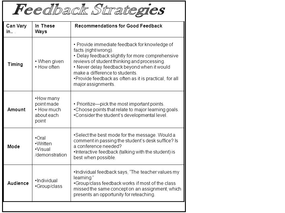 Feedback Strategies Can Vary in.. . In These Ways