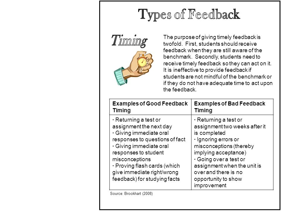 Types of Feedback Timing
