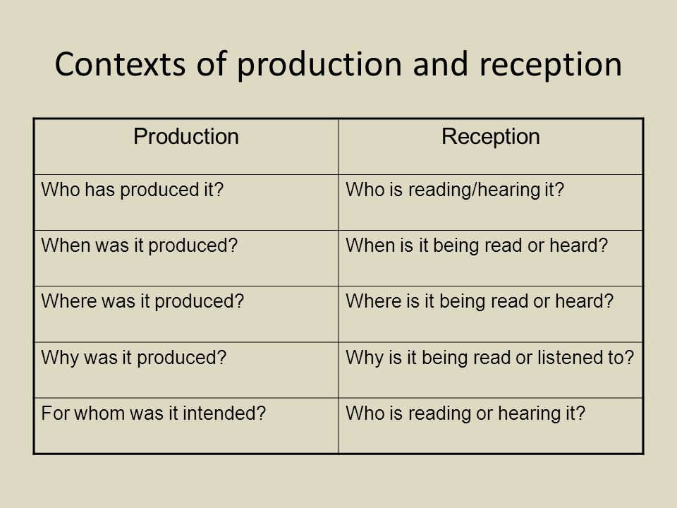 Contexts of production and reception
