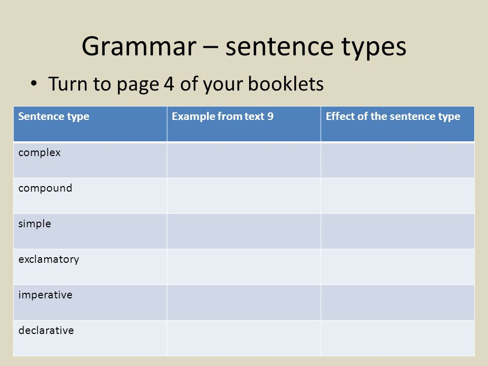 Grammar – sentence types