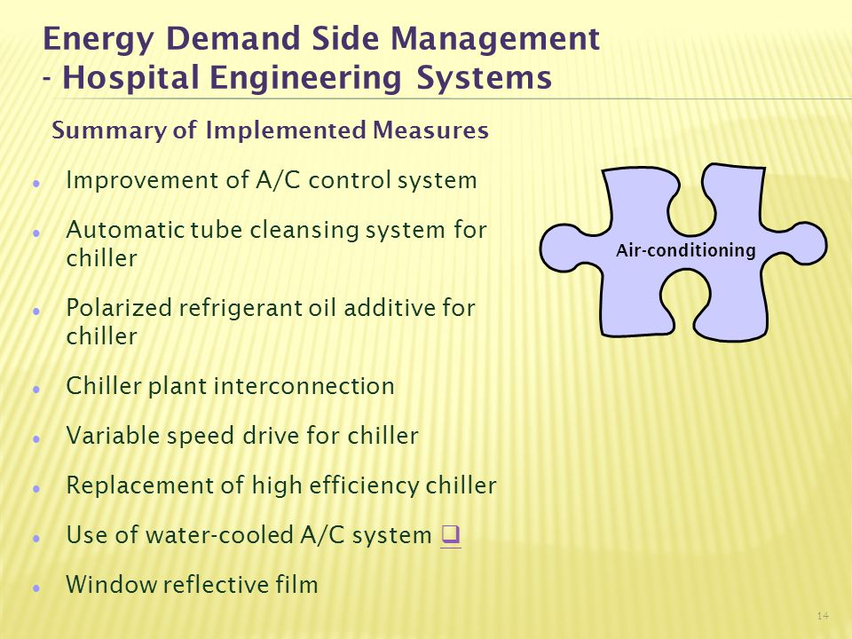 Summary of Implemented Measures