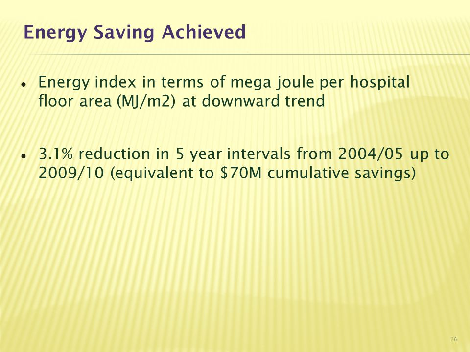 Energy Saving Achieved
