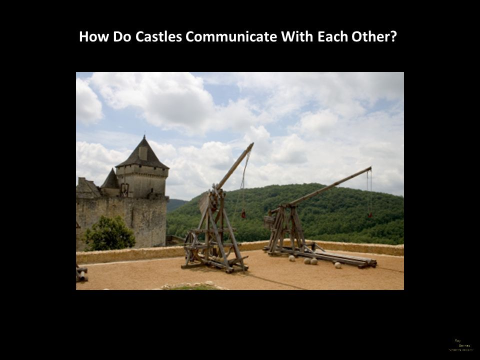 How Do Castles Communicate With Each Other