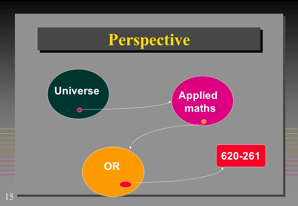 Perspective Universe Applied maths 620-261 OR