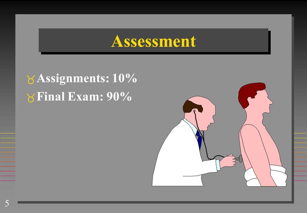 Assessment Assignments: 10% Final Exam: 90%