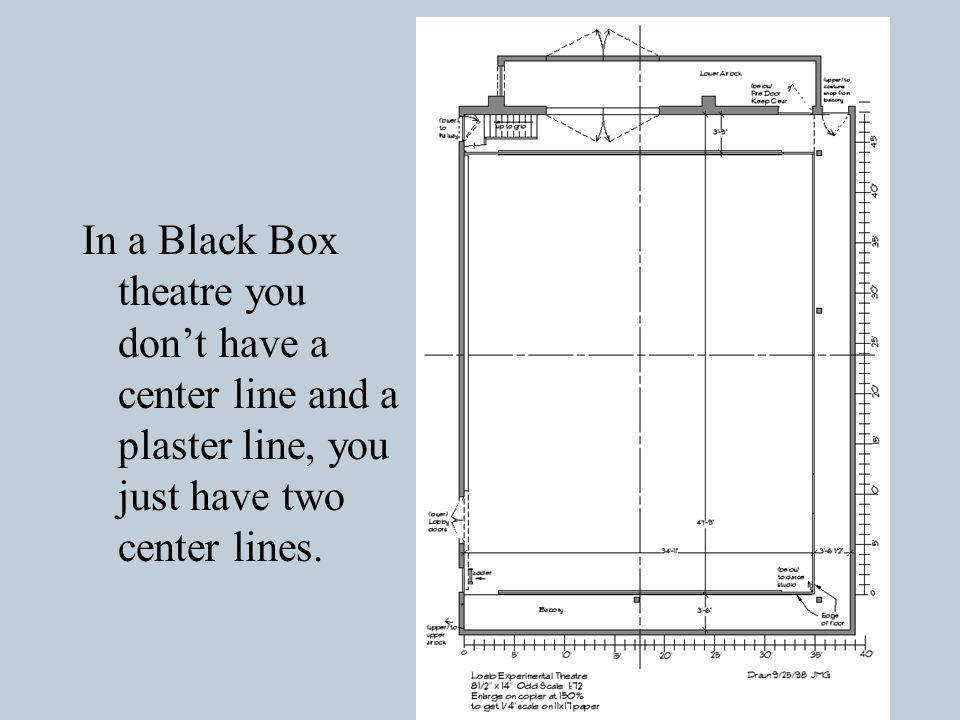 In a Black Box theatre you don't have a center line and a plaster line, you just have two center lines.