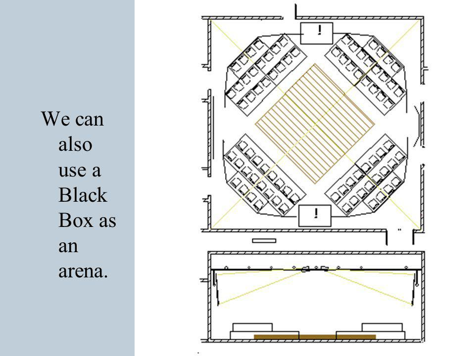 We can also use a Black Box as an arena.