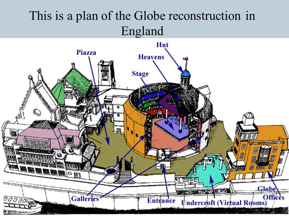 This is a plan of the Globe reconstruction in England