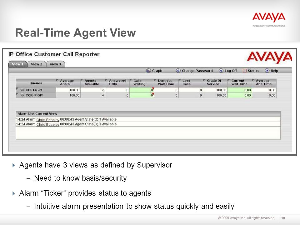 Real-Time Agent View Agents have 3 views as defined by Supervisor
