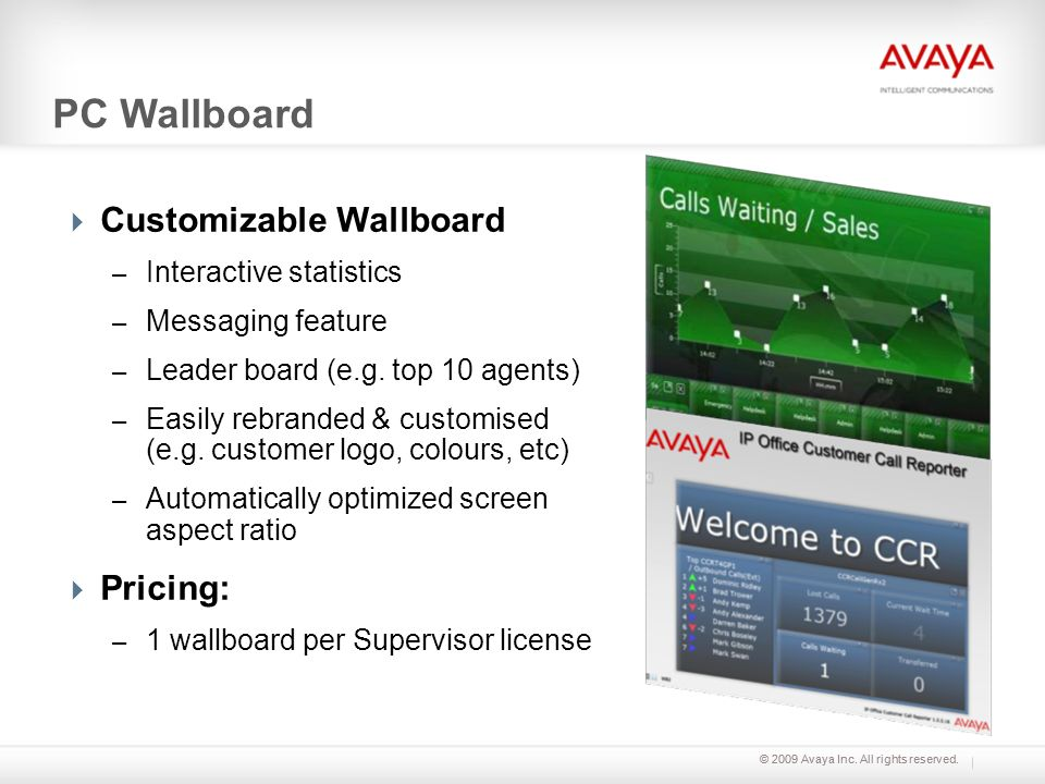 PC Wallboard Customizable Wallboard Pricing: Interactive statistics