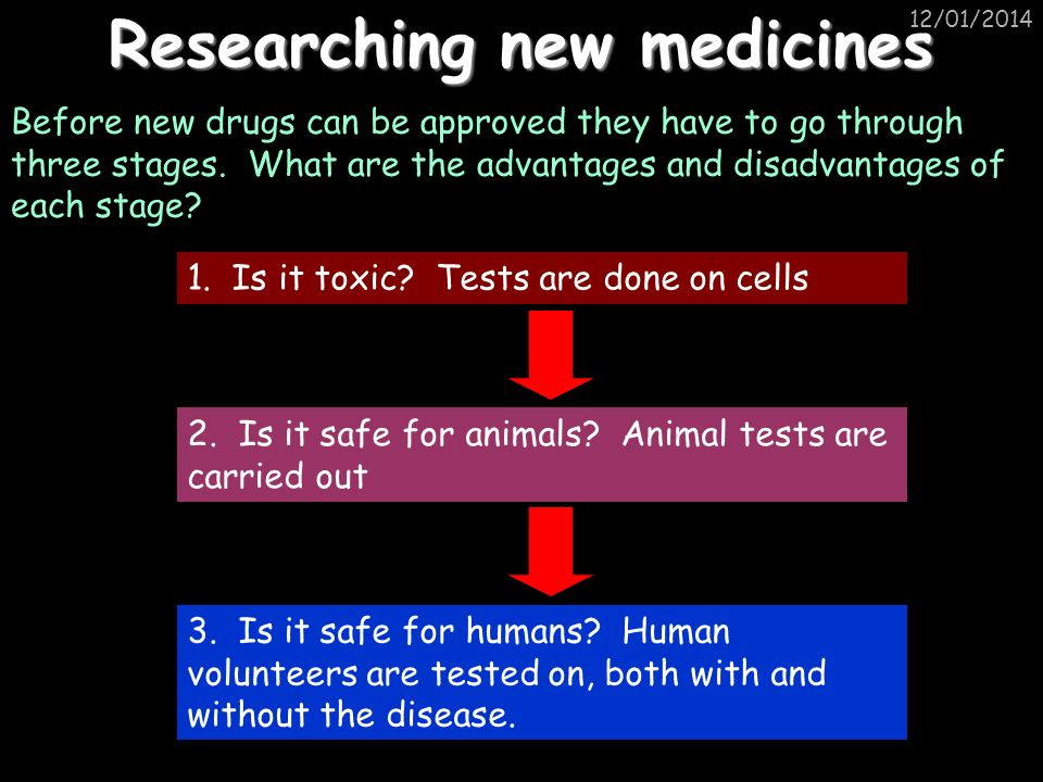 Researching new medicines