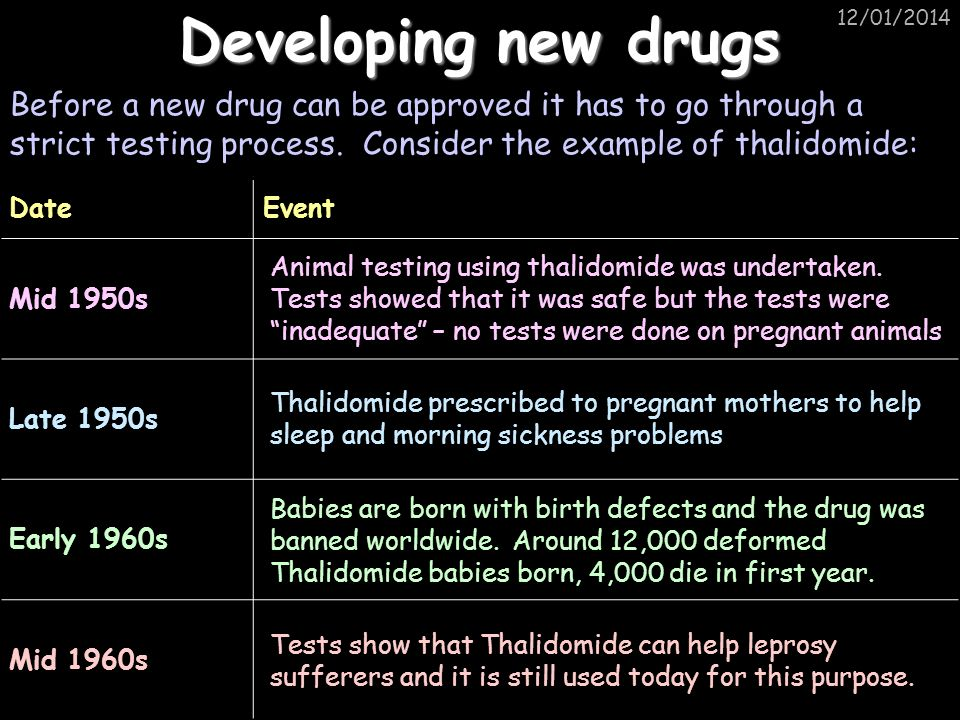 Developing new drugs 25/03/2017.