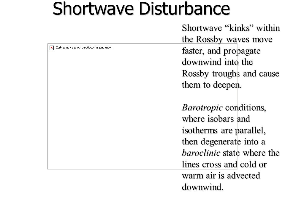 Shortwave Disturbance