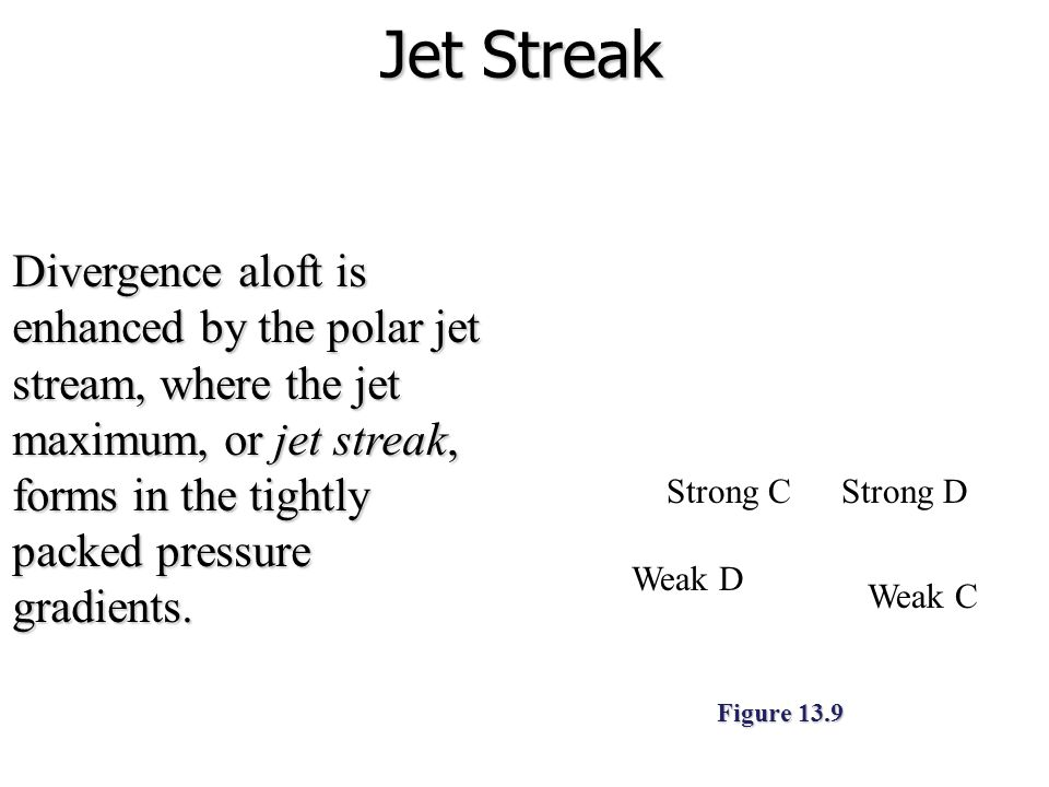 Jet Streak
