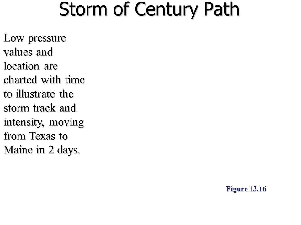 Storm of Century Path