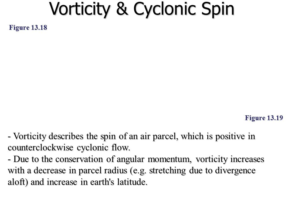 Vorticity & Cyclonic Spin