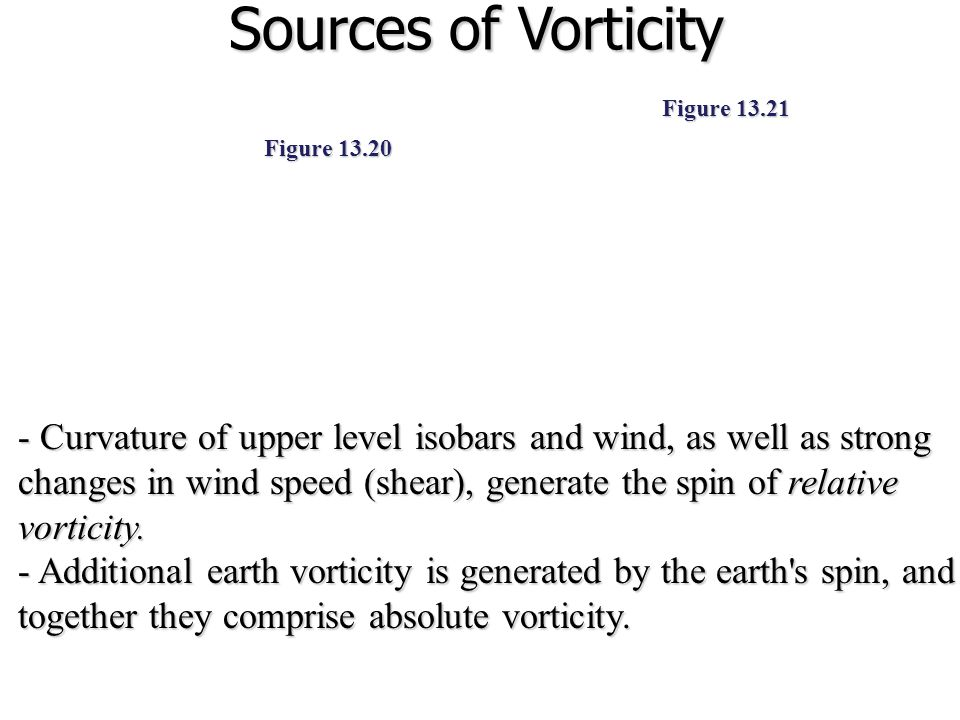 Sources of Vorticity Figure 13.21. Figure 13.20.