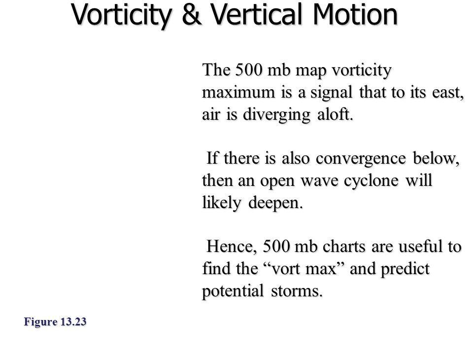 Vorticity & Vertical Motion