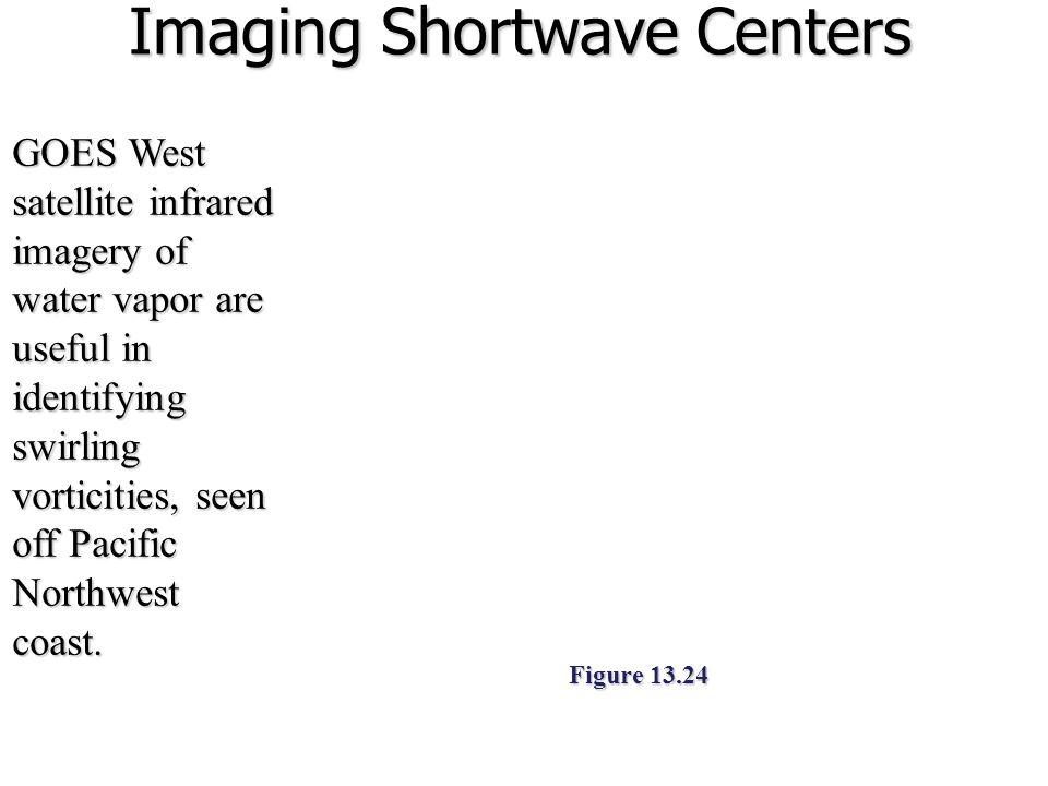 Imaging Shortwave Centers