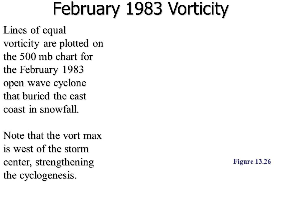 February 1983 Vorticity