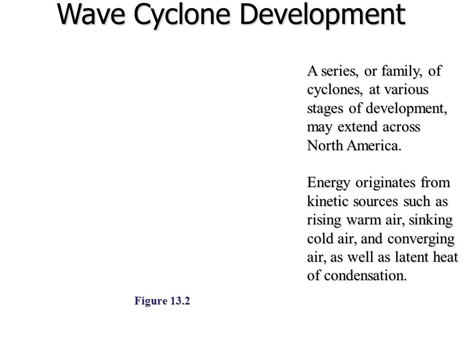 Wave Cyclone Development