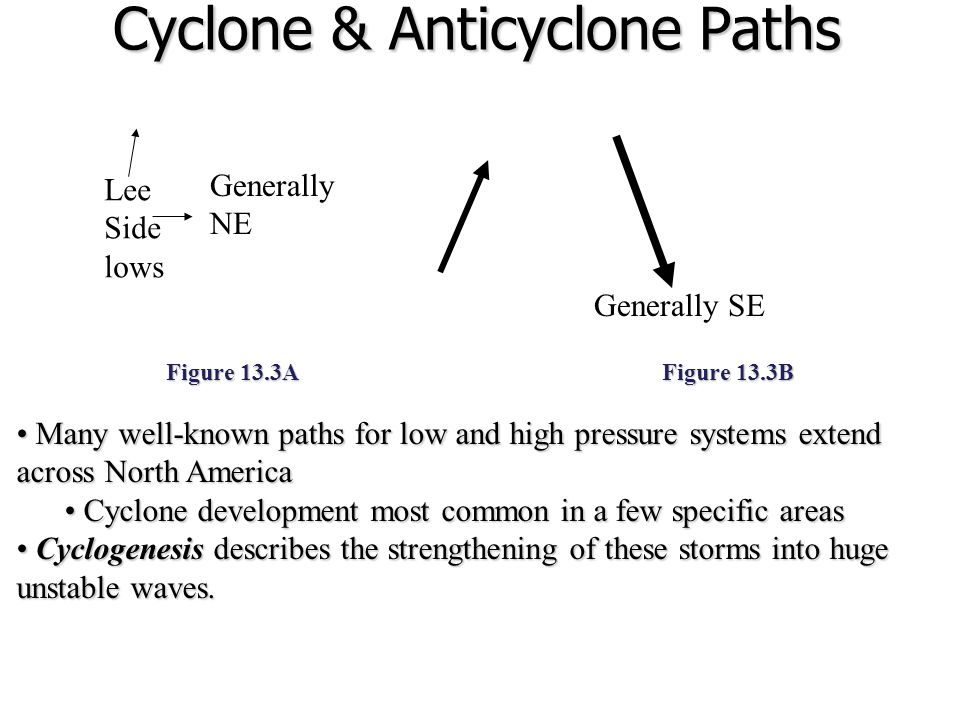 Cyclone & Anticyclone Paths