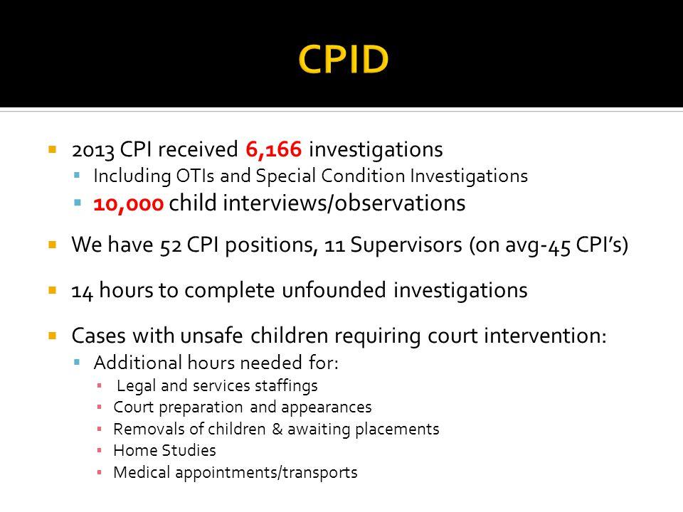 CPID 10,000 child interviews/observations
