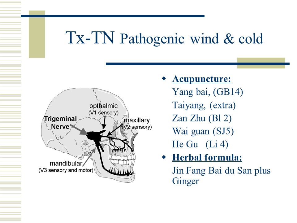 Tx-TN Pathogenic wind & cold