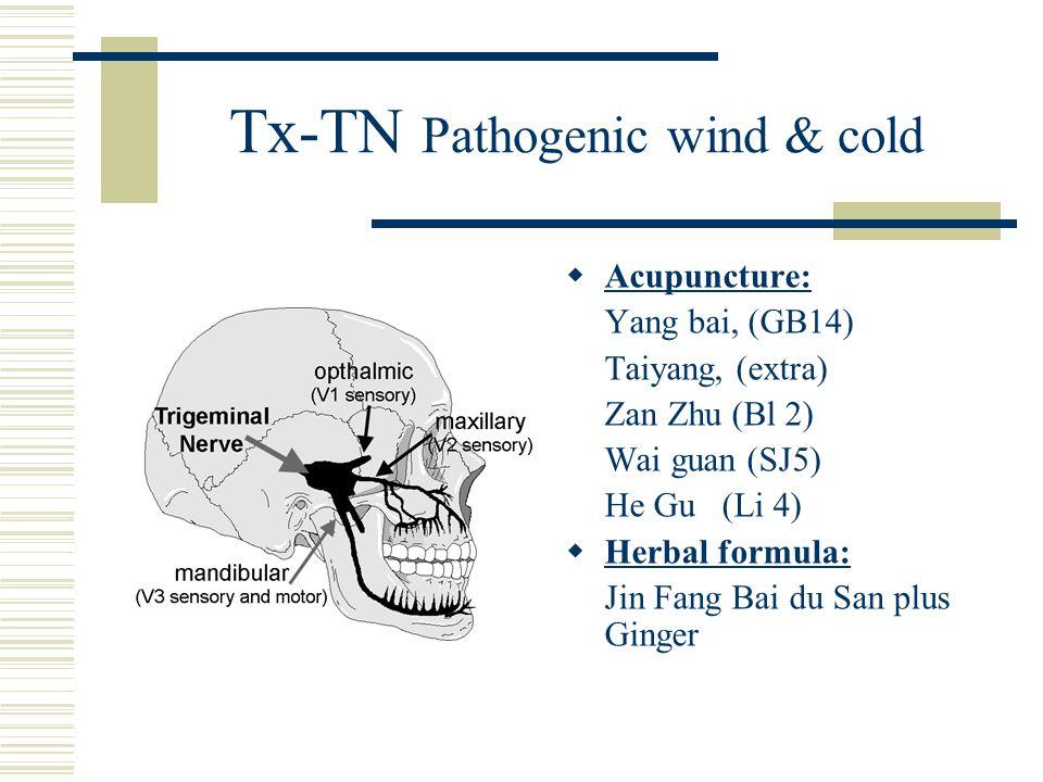 Tx-TN Pathogenic wind & cold
