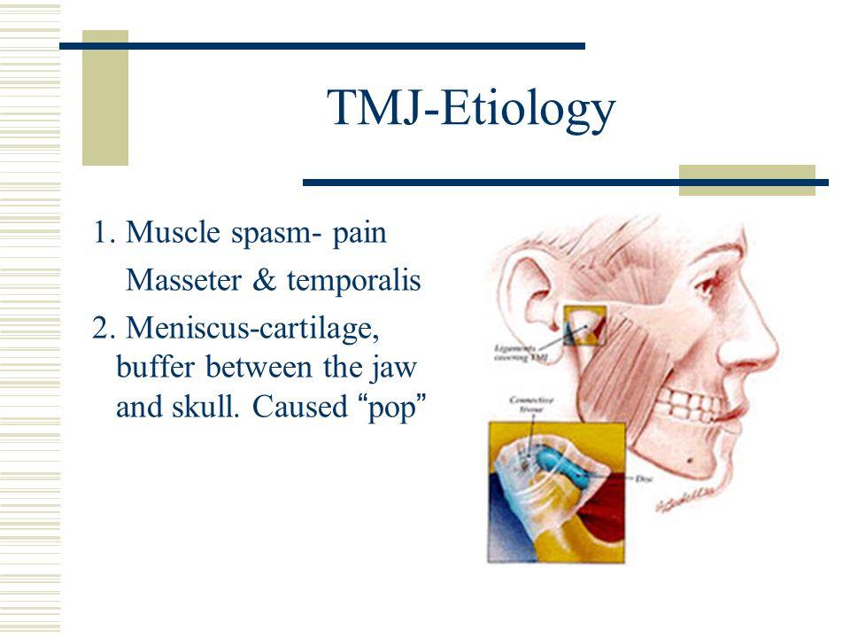 TMJ-Etiology 1. Muscle spasm- pain Masseter & temporalis