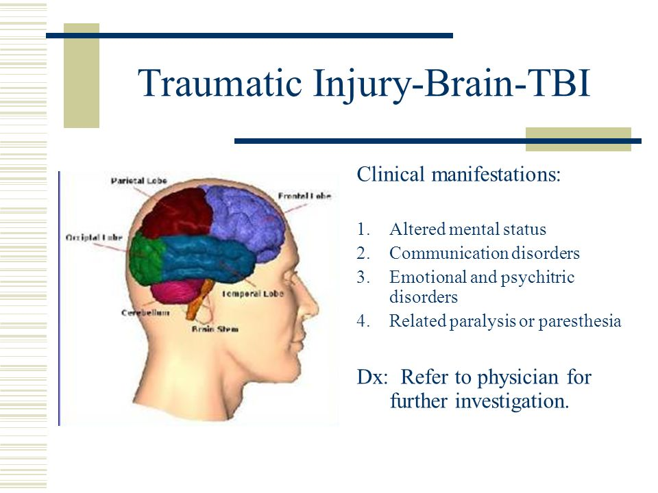 Traumatic Injury-Brain-TBI