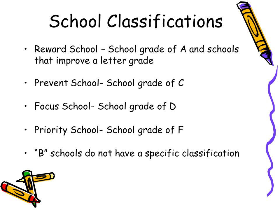 School Classifications