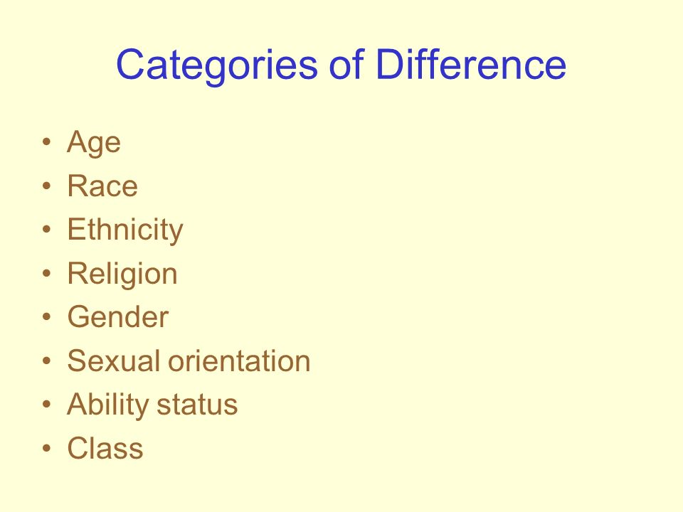 Categories of Difference