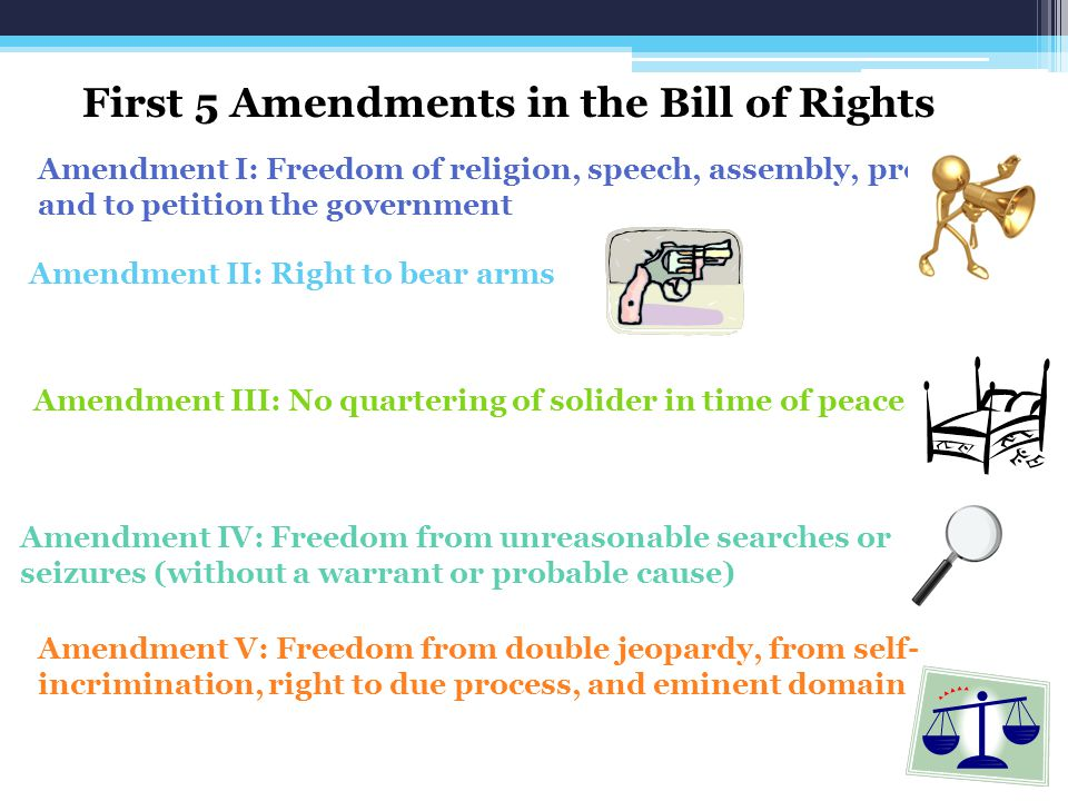 First 5 Amendments in the Bill of Rights