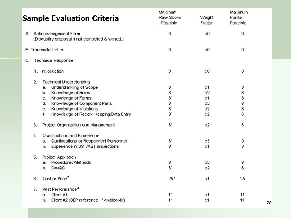 Sample Evaluation Criteria