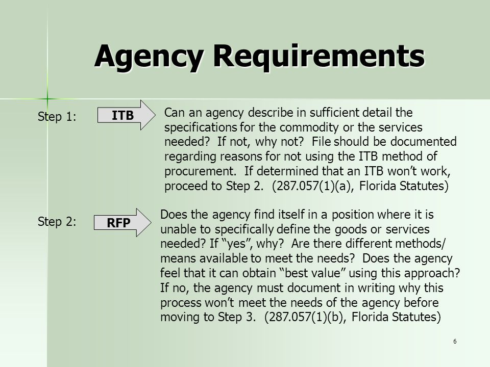 Agency Requirements