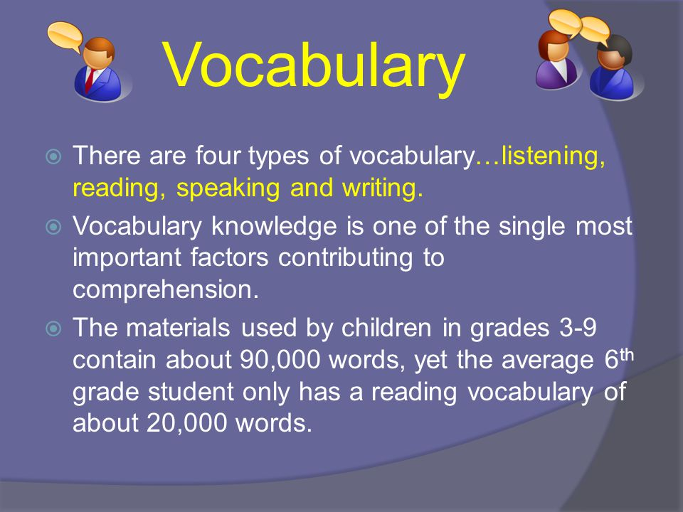 Vocabulary There are four types of vocabulary…listening, reading, speaking and writing.