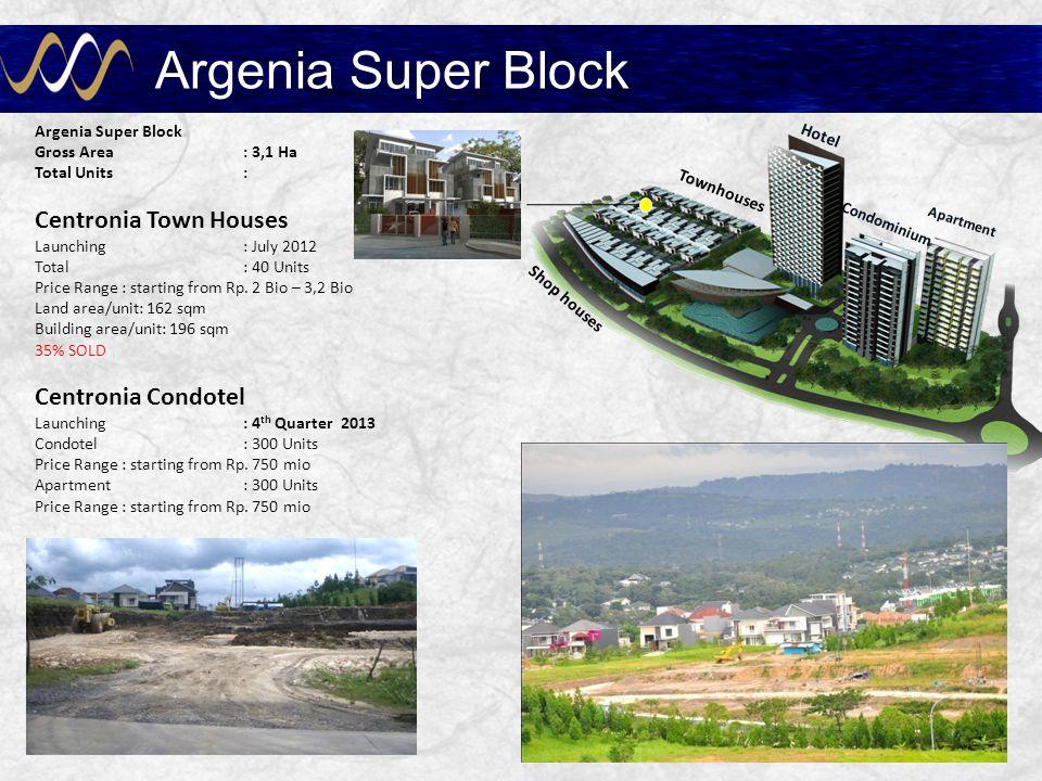 Argenia Super Block Centronia Town Houses Centronia Condotel
