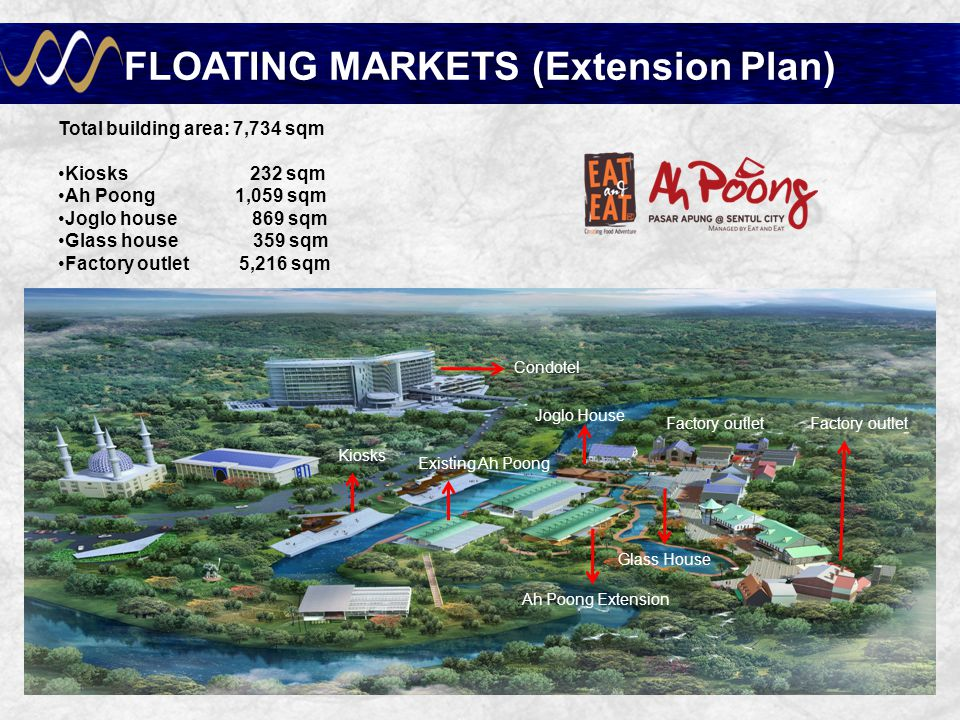 FLOATING MARKETS (Extension Plan)