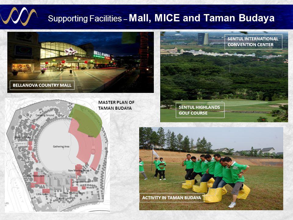 Supporting Facilities – Mall, MICE and Taman Budaya