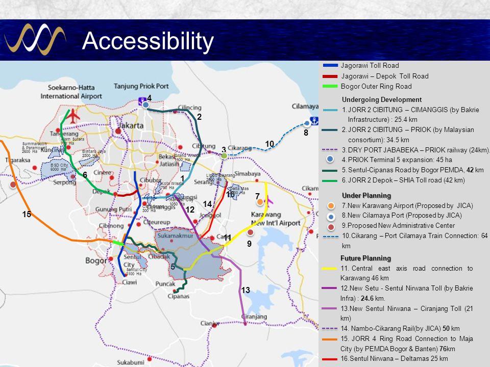 Accessibility 4 2 8 10 3 6 1 16 7 14 12 15 11 9 5 13 diganti