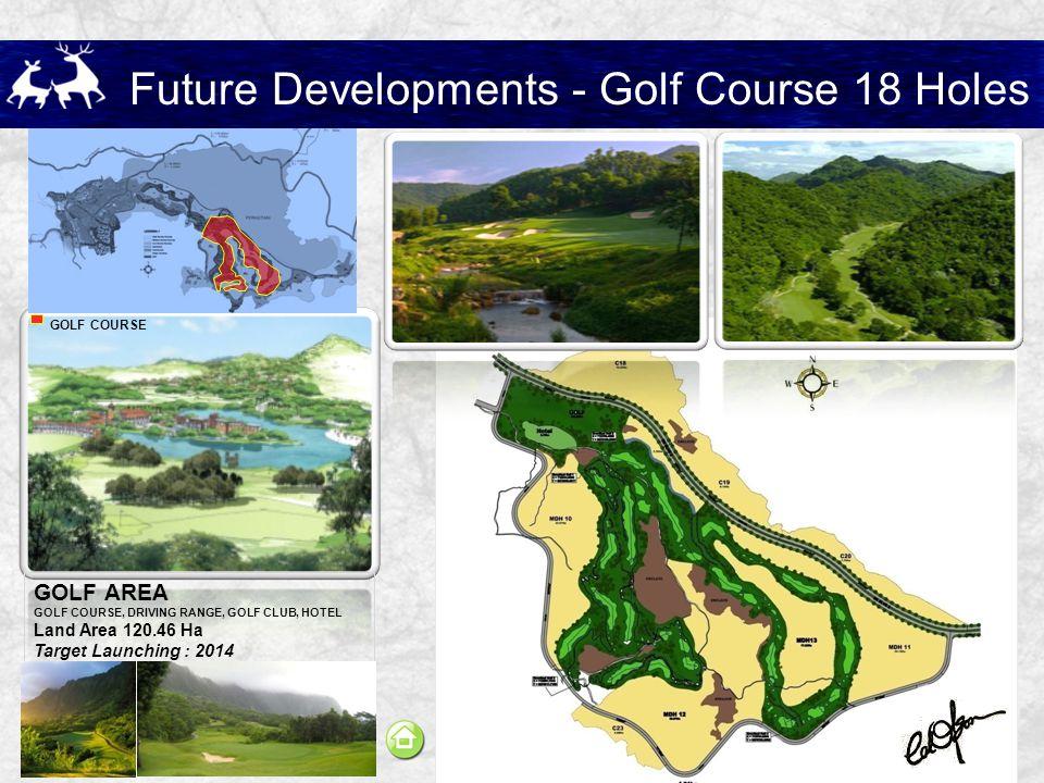 Future Developments - Golf Course 18 Holes