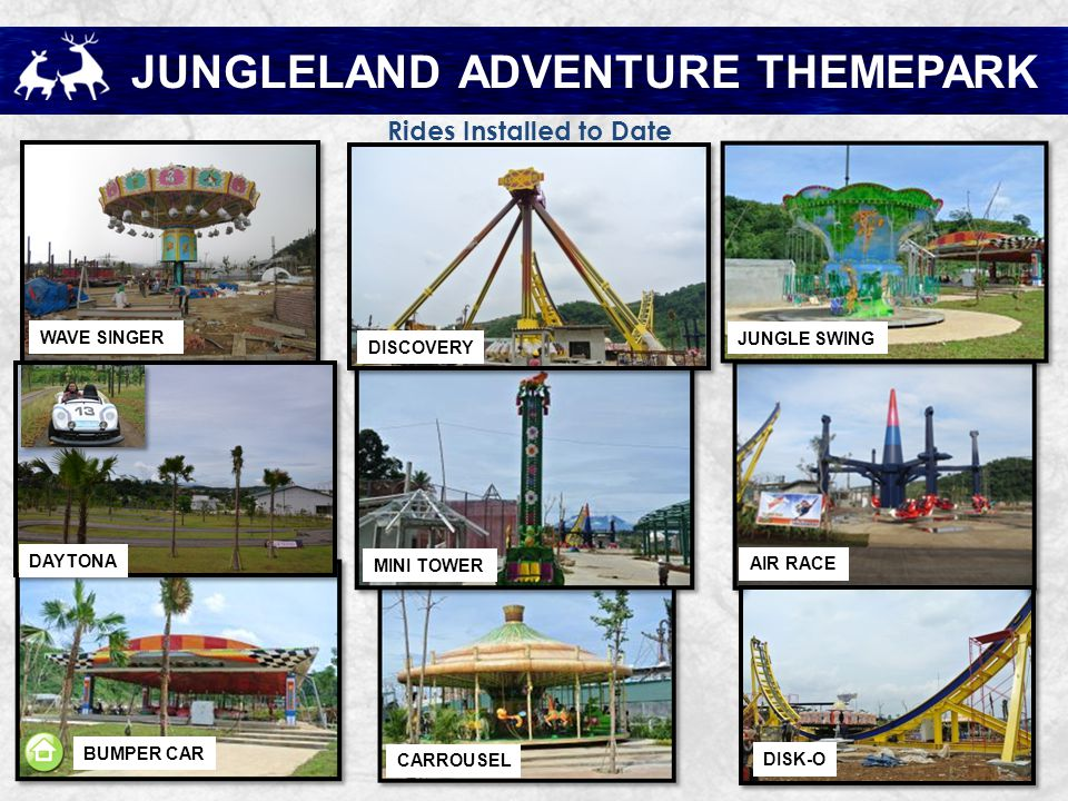 Rides Installed to Date