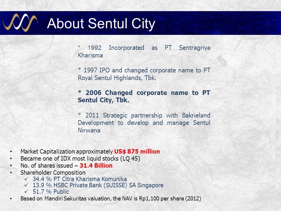 About Sentul City * 1992 Incorporated as PT Sentragriya Kharisma