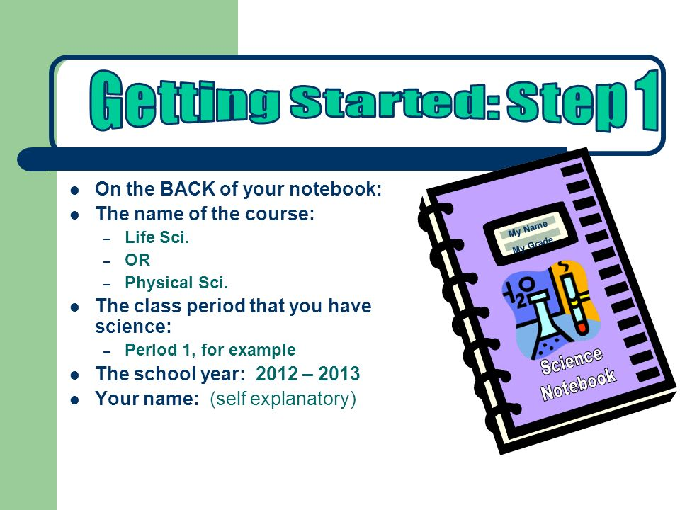 Getting Started: Step 1 On the BACK of your notebook: