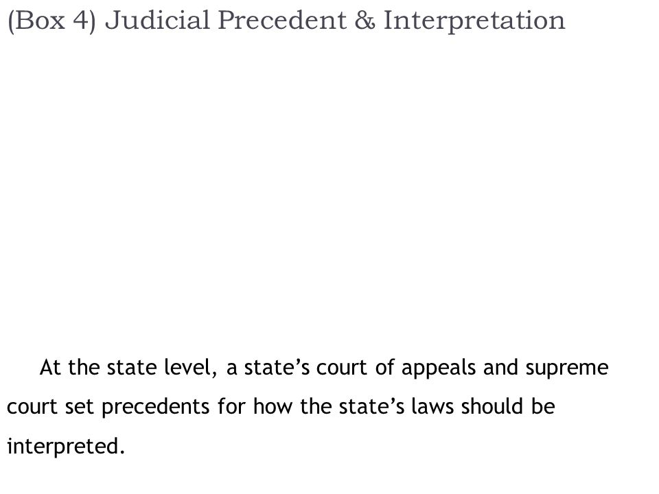 (Box 4) Judicial Precedent & Interpretation