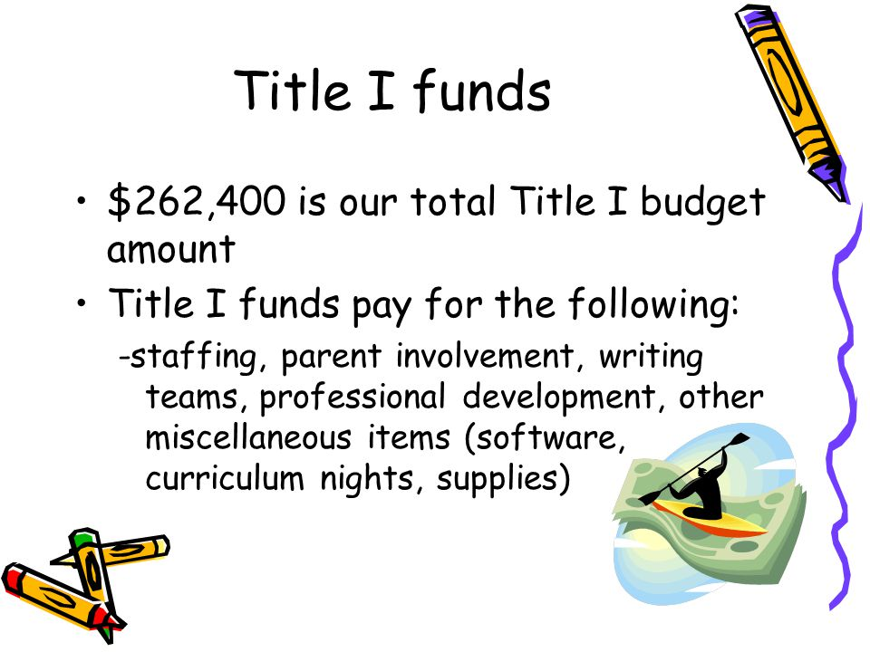 Title I funds $262,400 is our total Title I budget amount