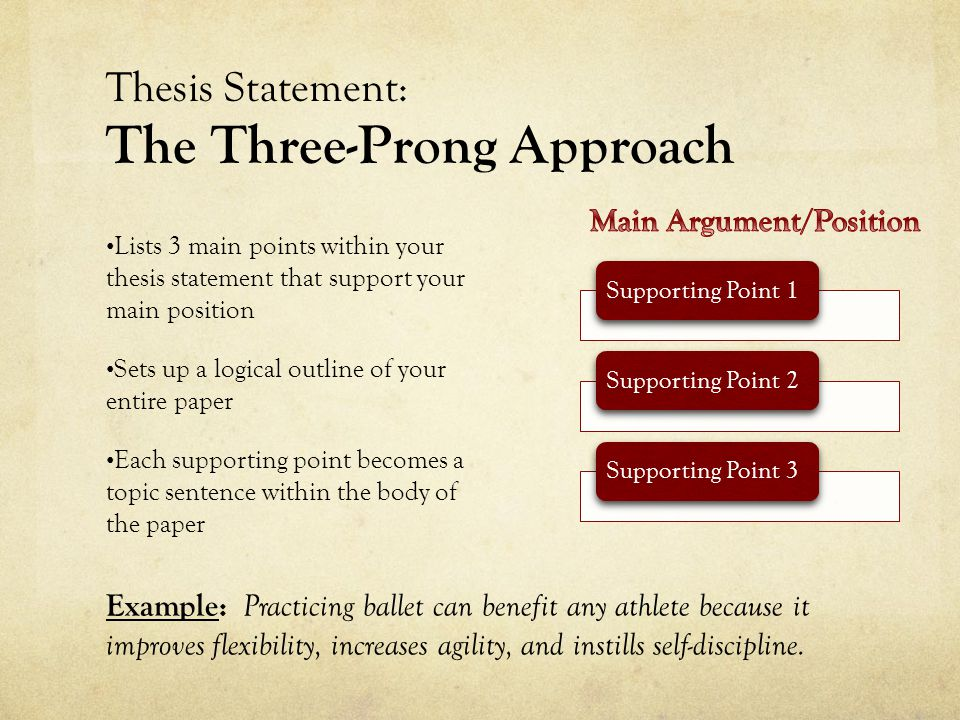 Thesis Statement: The Three-Prong Approach