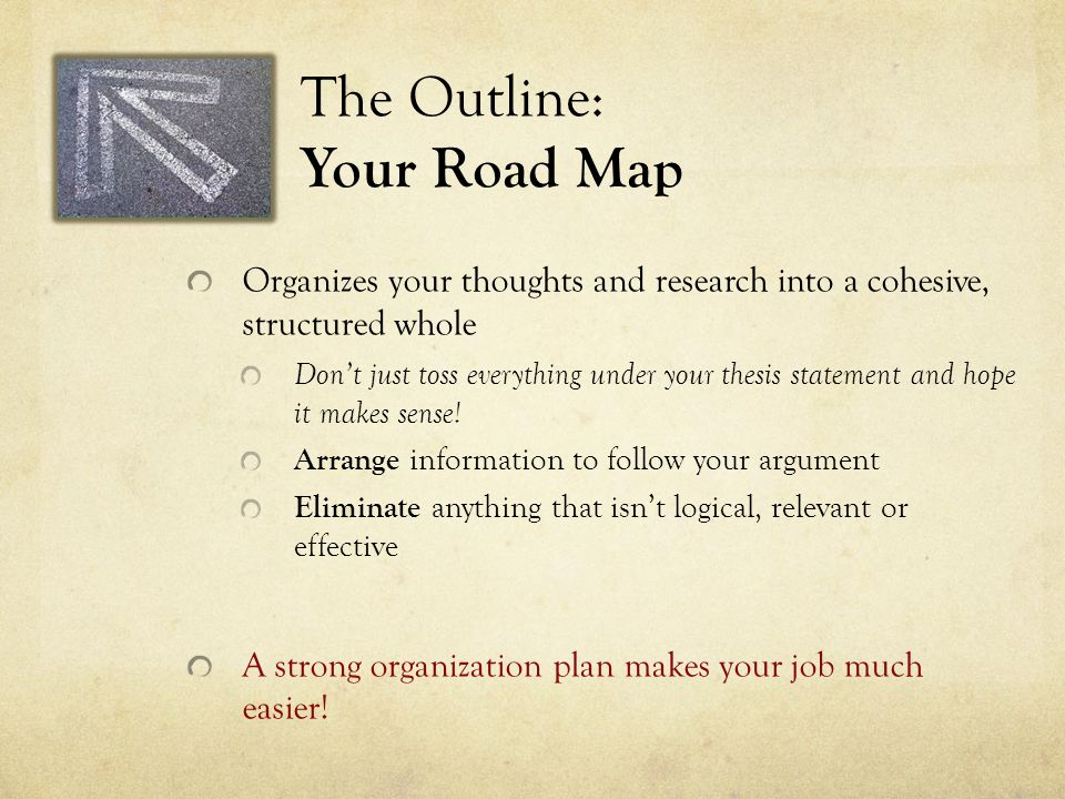 The Outline: Your Road Map